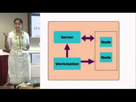 Test Driven Development of Infrastructure Code in Chef by Sreedevi Vedula
