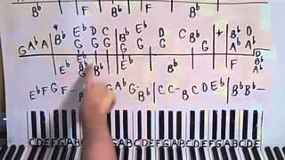 Piano Lesson Peacherine Rag Scott Joplin Shawn Cheek Tutorial