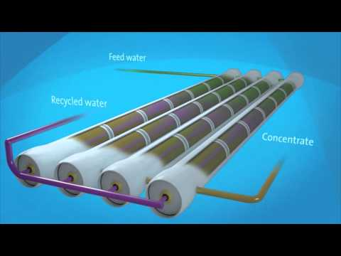 How does reverse osmosis work?