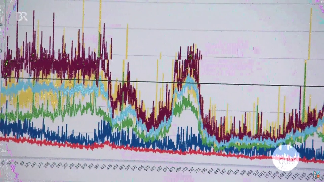 2017 – feinstaub selber messen - youtube