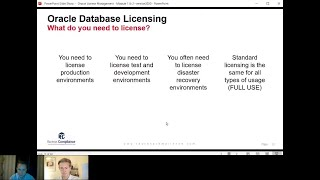 Oracle Database Licensing – Do you need to license production and test and dev?