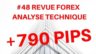 REVUE FOREX ANALYSE TECHNIQUE #49 -23 Mars 2019 MASTER FENG TRADING