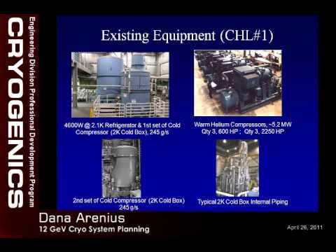 JLab Engineering Seminars - 12 GeV Cryogenics Systems Planning