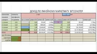 Заработать биткоин используя краны, можно?