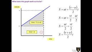 C123 aqa test revision animated science 1 9 gcse physics forces urtaz Choice Image
