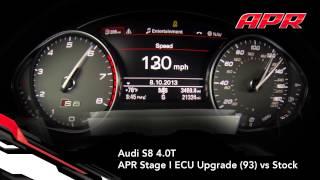 APR S8 4.0T ECU Upgrade vs Stock - Acceleration