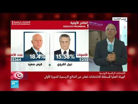 ترتيب الفائزين في الدورة الأولى من الانتخابات الرئاسية في تونس  - نشر قبل 30 دقيقة