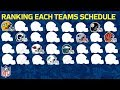 Ranking Every Team's 2018 Strength of Schedule | NFL Highlights