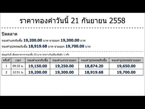ราคาทองคำวันนี้ 21 กันยายน 2558