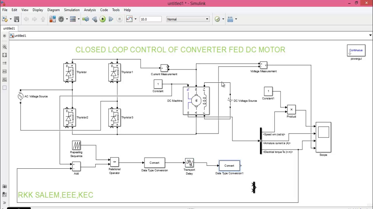closed loop control of dc drives pdf