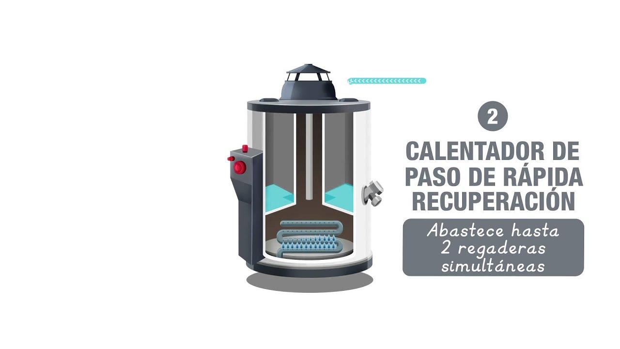 Tipos de calentadores de agua youtube - Calentador de agua precios ...