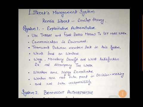 Likert's Management System  In Hindi 12th B.com M.com