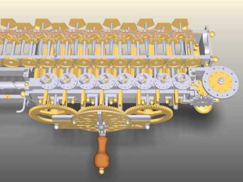 Leibniz Rechenmaschine - Dividieren Teil 2