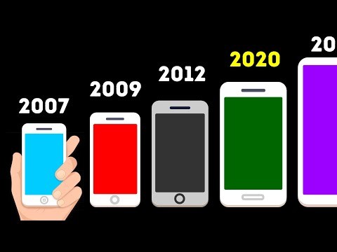 Why Smartphones Become Bigger If We Can Make Them Smaller