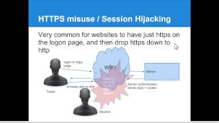 Offensive Security 2013 - FSU - Lecture12: Web Application Hacking 101