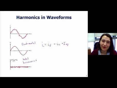 Download Harmonics and Total Harmonic Distortion (THD)