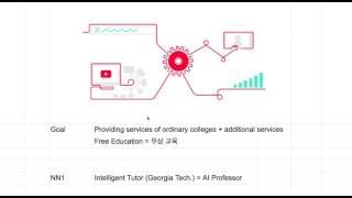 H010 Autonomous College