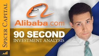 Alibaba (BABA) Stock: 90-second ⏲️ Investment Analysis