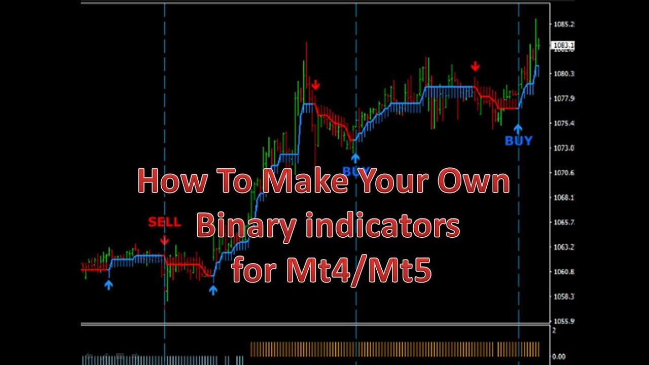 42 Make Your Own Binary/Forex Indicators for 100 FREE fr Mt4 / Mt5 - YouTube