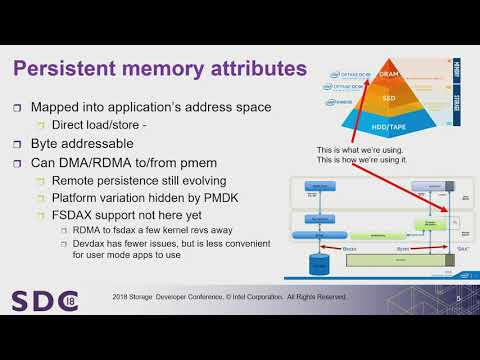 SDC 2018 - Using Persistent Memory and RDMA for Ceph Client