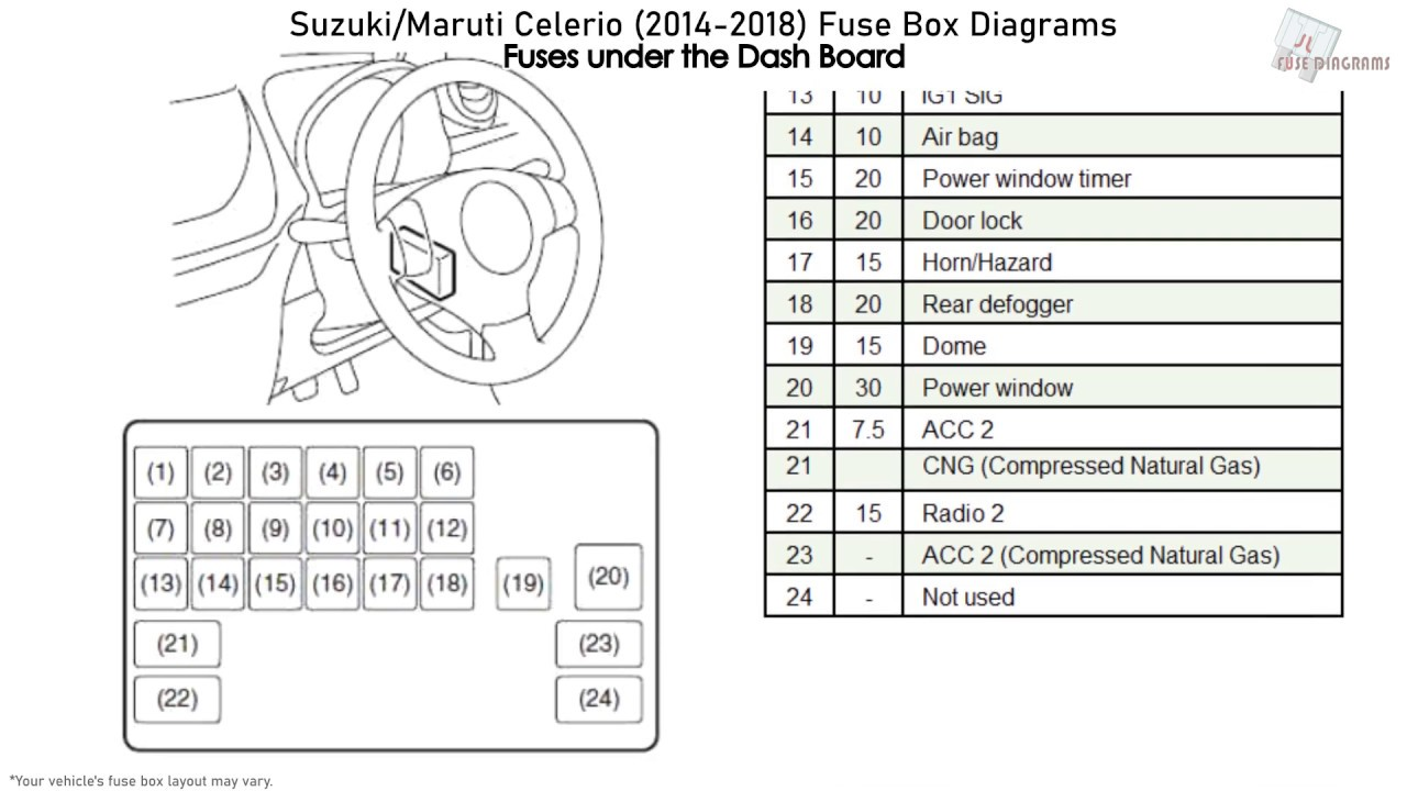[QNCB_7524]  Suzuki/Maruti Celerio (2014-2018) Fuse Box Diagrams - YouTube | Suzuki Celerio Fuse Box |  | YouTube