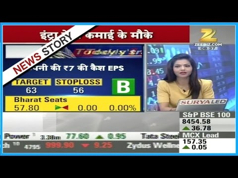 Today's Trade: Bharat Seats bags today's stock as the strongest stock in weekly charts