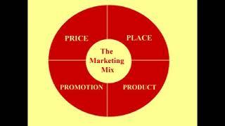 4P - Marketing Mix (marketing hỗn hợp)