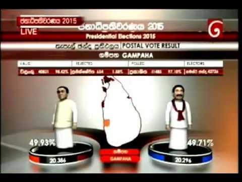 Gampaha District Postal Vote Results 2015