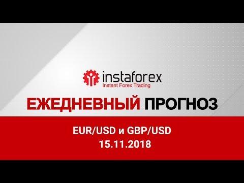 EUR/USD и GBP/USD: прогноз на 15.11.2018 от Максима Магдалинина
