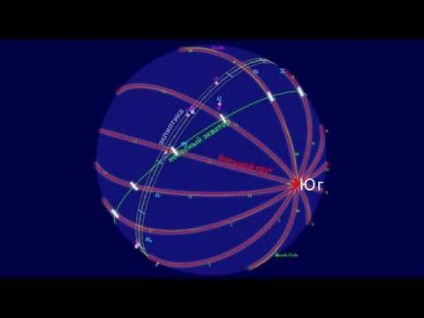 Урок астрологии №5. Системы астрологических домов.  Asc, Dsc, МС и IC. Дома Региомонтана