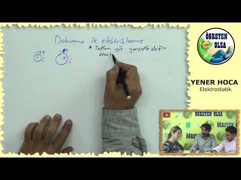 YKS Fizik-YENER HOCA-  ELEKTROSTATİK