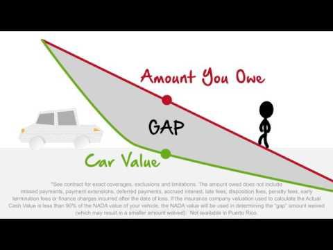 O Brien Auto Park >> O Brien Auto Park Total Loss Protection Gap Youtube