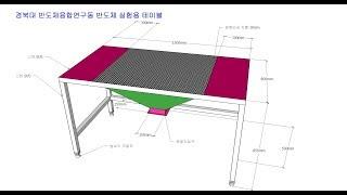 경북대구 주문작업대-대구 00융합기술원 실험용작업대 주…