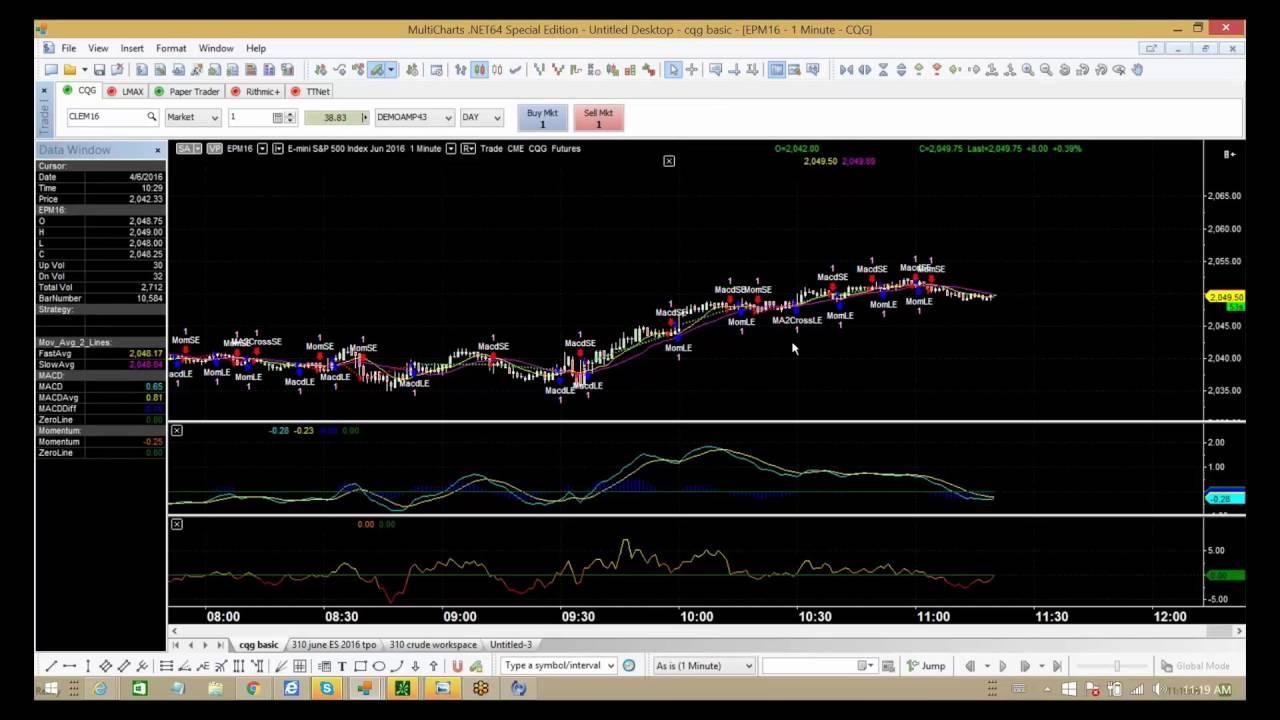 Trading strategies programming