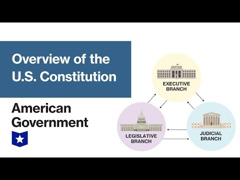 United States Constitution: An Overview | American Government