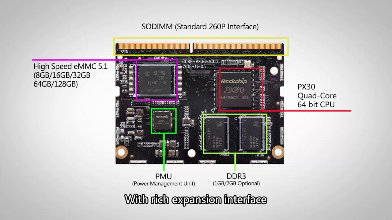 Core-PX30-JD4 Quad-core 64-bit Core Board