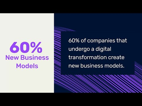 Inspiring Innovation for new Business Models | Software AG