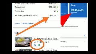 _cara menghindari pelanggaran youtube dan sukses monetize akun youtube,Pemula harus tau_