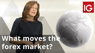 What moves the forex market?