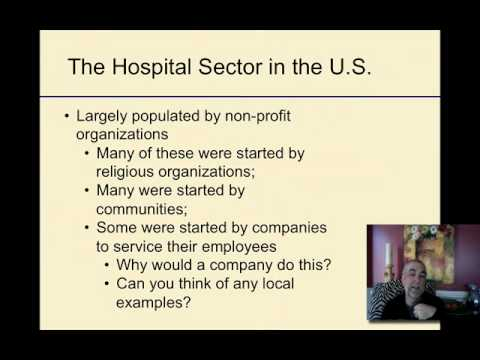 Corporatelevel Strategy Unit 5 Lecture 3 YouTube