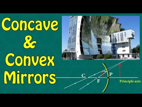 Concave Mirrors And Convex Mirrors.