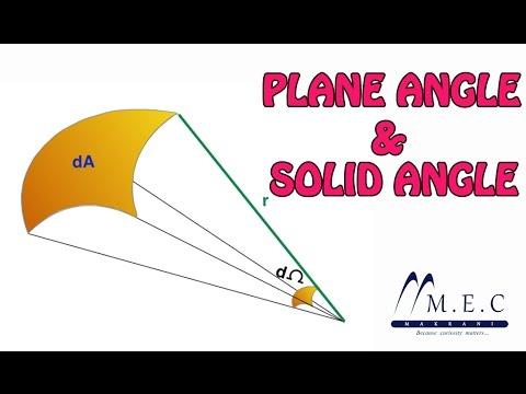 Plane angle and Solid angle
