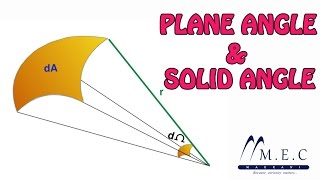 Plane angle and Solid angle