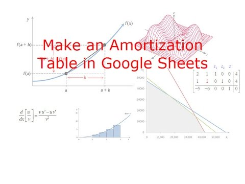 Make an Amortization Table in Google Sheets - YouTube