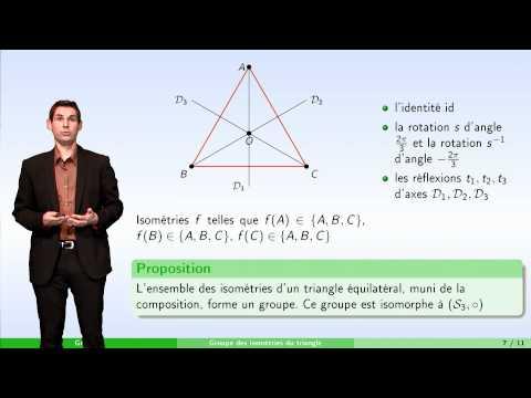 Groupes - partie 5 : le groupe des permutations