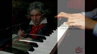 Beethoven Piano Sonata Op.2 No…