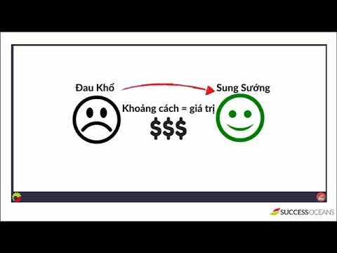 Lesson 3 – Nghiên cứu thị trường