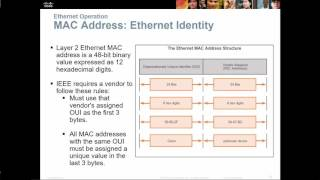 ccent ccna 1 chapter 5 ethernet