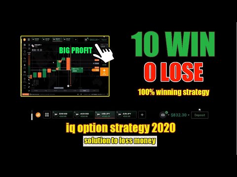 iq option 100 winning strategy 2020