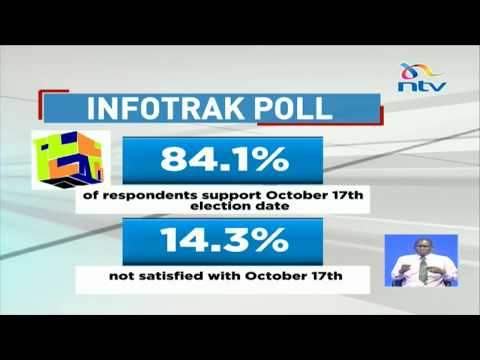 Infotrak poll: 84% of respondents support October 17th election date